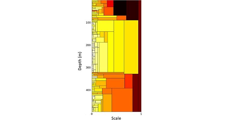automating-geological-interpretation-of-drill-hole-data